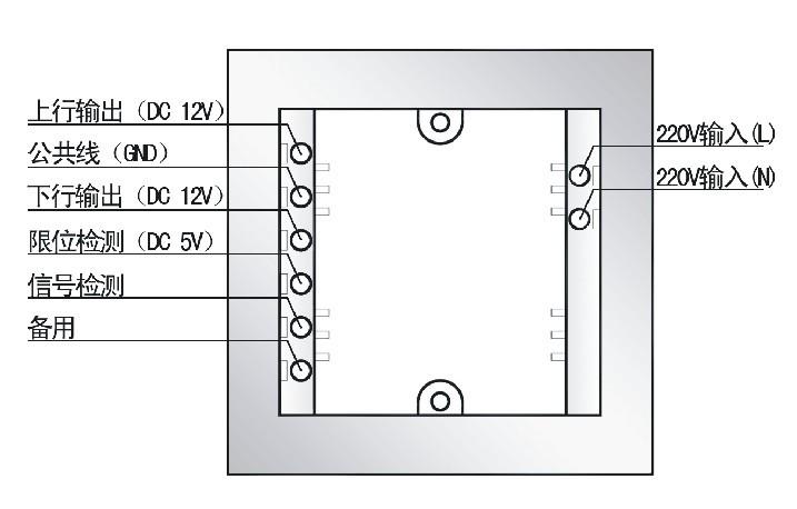 首页 产品中心 智能家居系统 电动窗帘控制  ü        暗盒尺寸:77x7