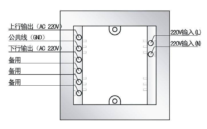 首页 产品中心 智能家居系统 电动窗帘控制  ü        暗盒尺寸:77